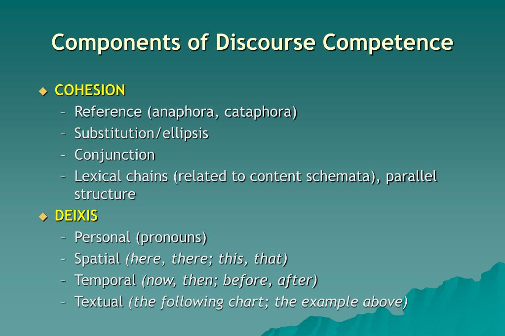 Components of Discourse Competence