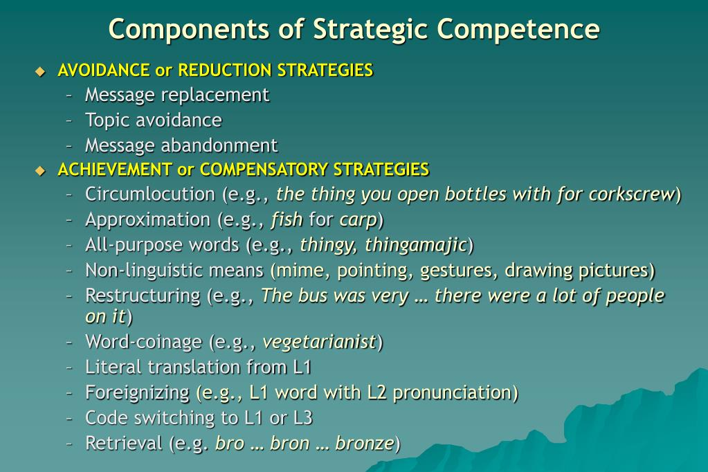 Components of Strategic Competence