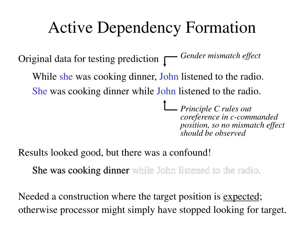 Original data for testing prediction