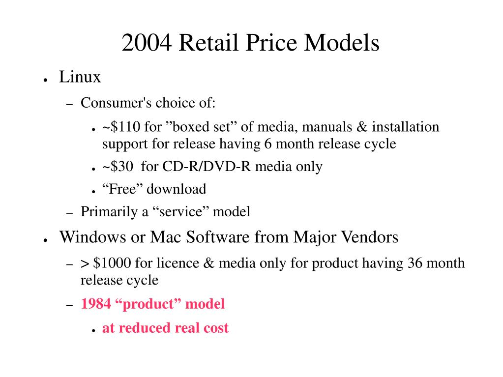 2004 Retail Price Models