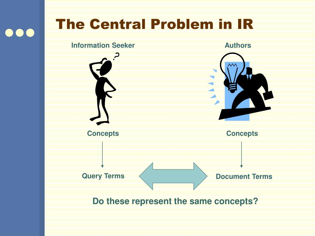 The Central Problem in IR