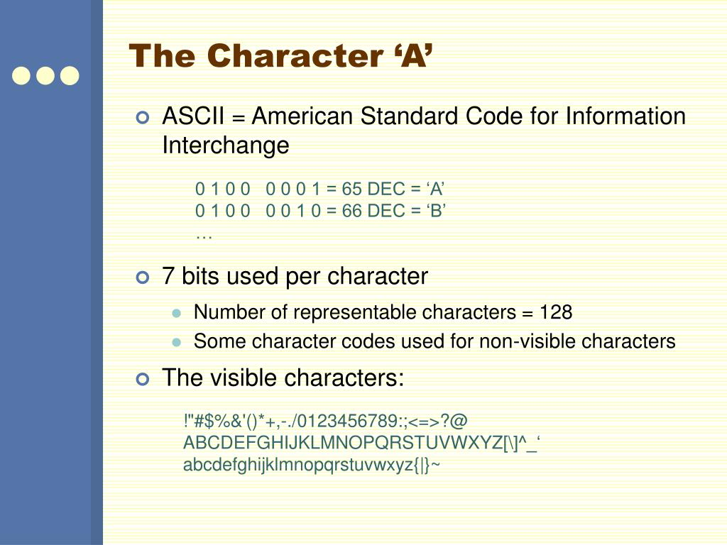 The Character 'A'