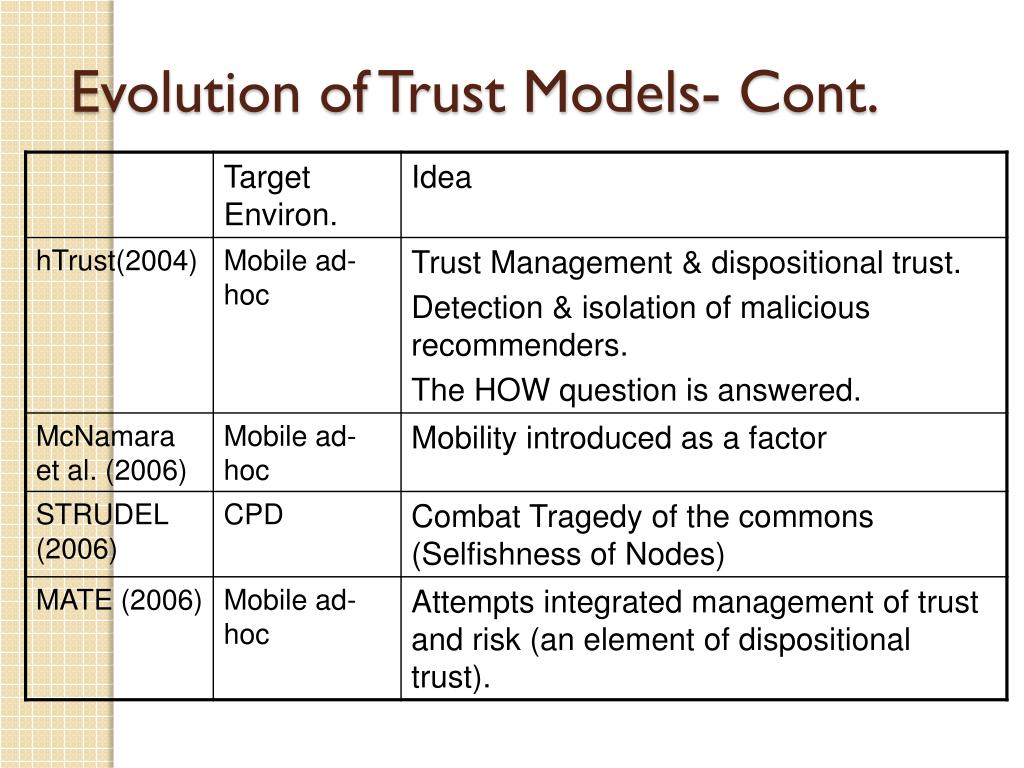Evolution of Trust Models- Cont.