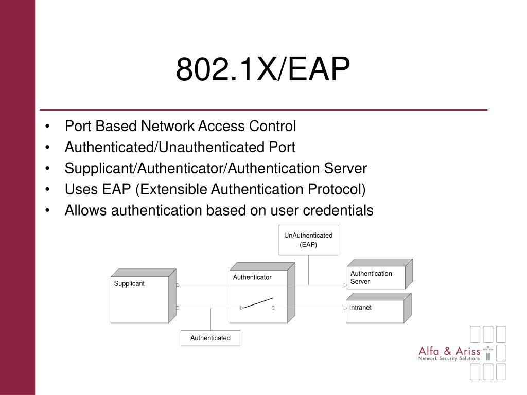802.1X/EAP