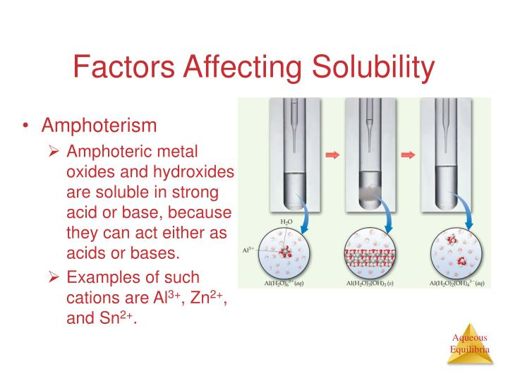solution solubility factors A solution in which no more solute can be dissolved at a given temperature and pressure is  there are various factors affecting solubility namely.