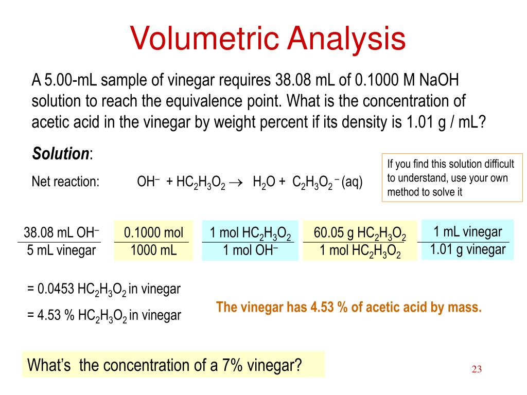 percent of acetic acid in vinegar