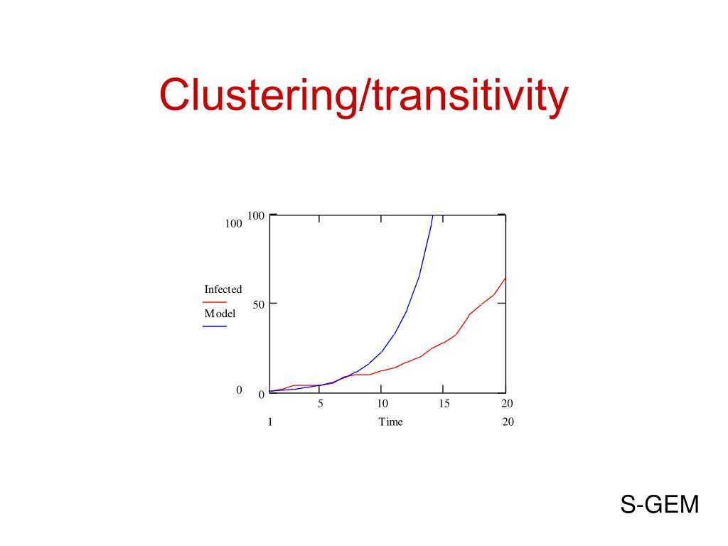 Clustering/transitivity