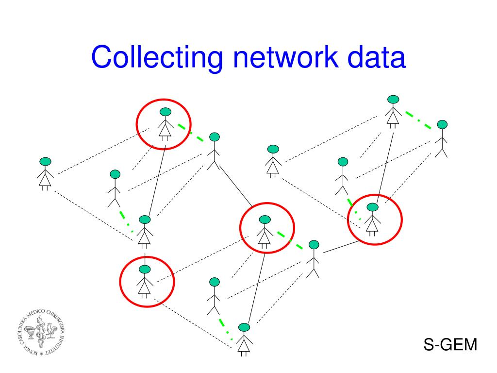 Collecting network data