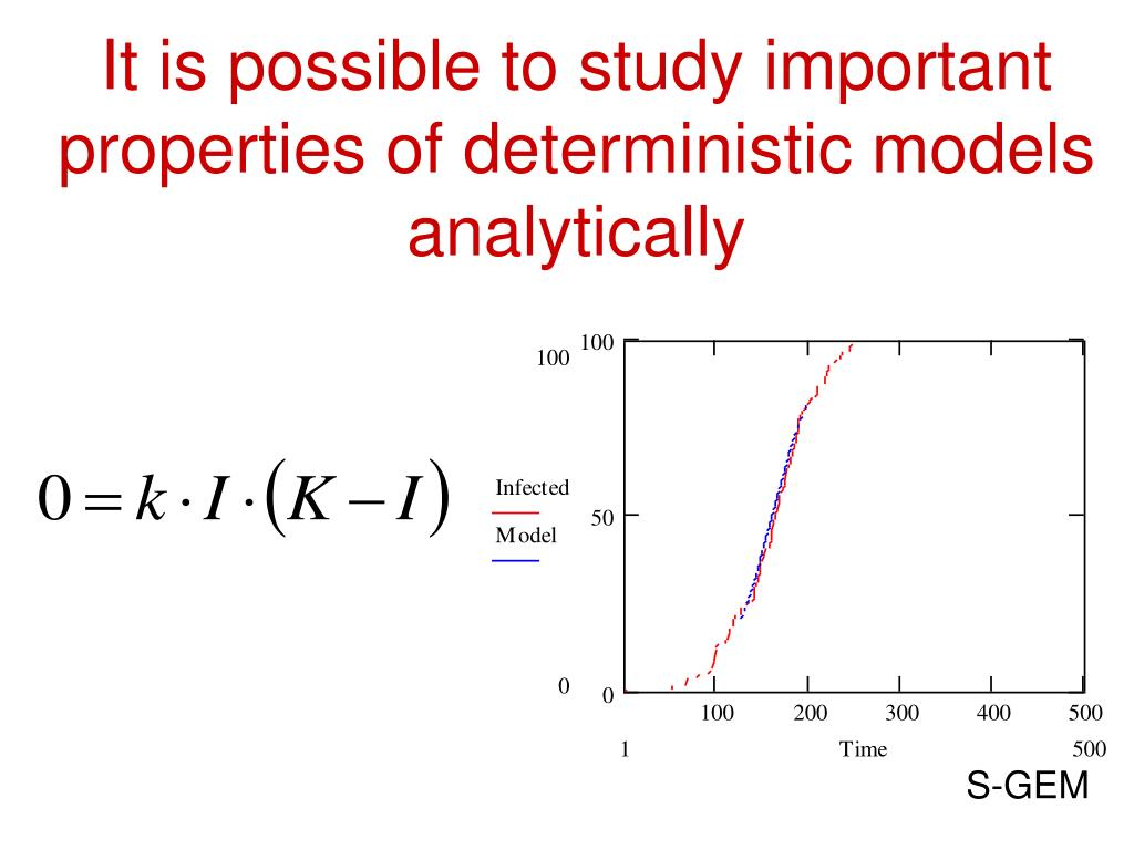 It is possible to study important properties of deterministic models analytically