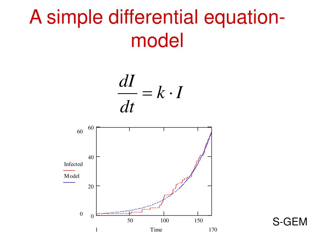 A simple differential equation-model