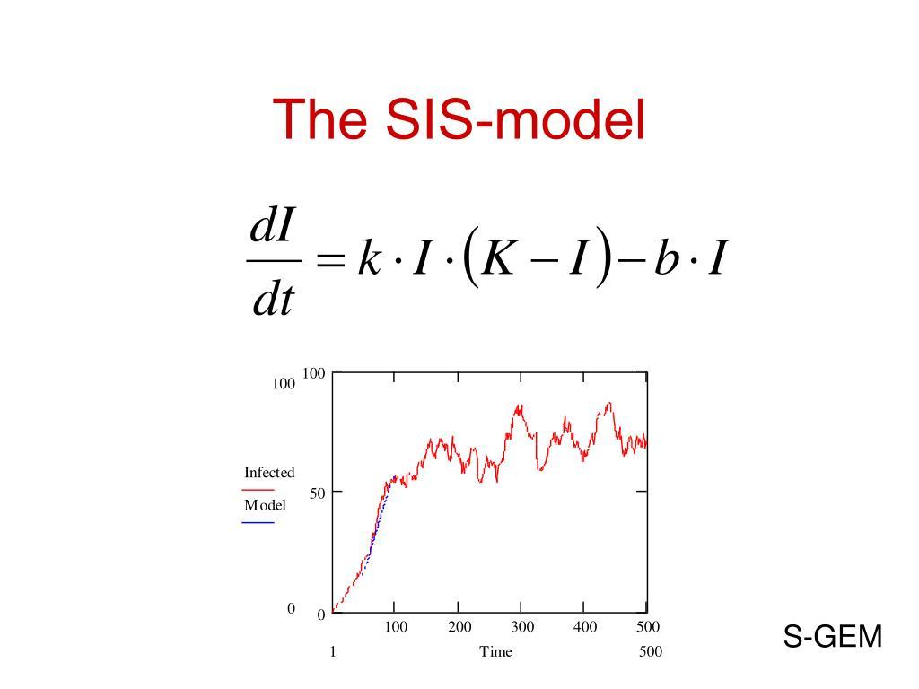 The SIS-model