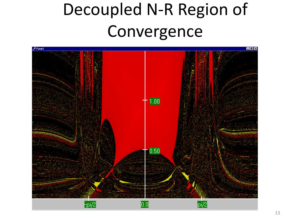 Decoupled N-R Region of Convergence