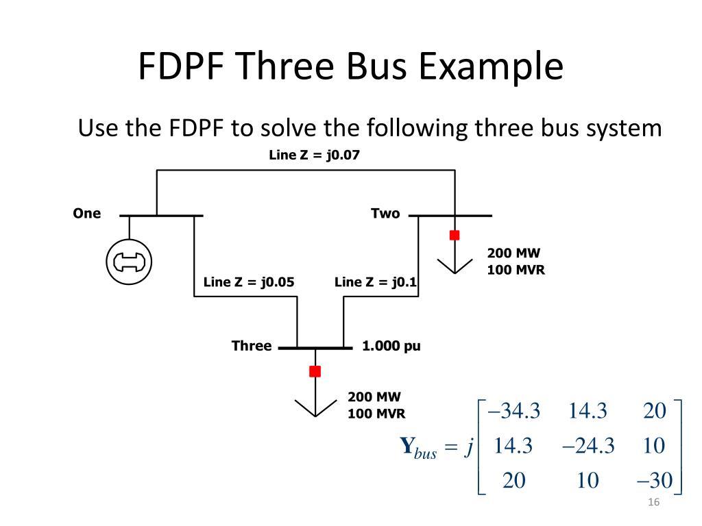 FDPF Three Bus Example