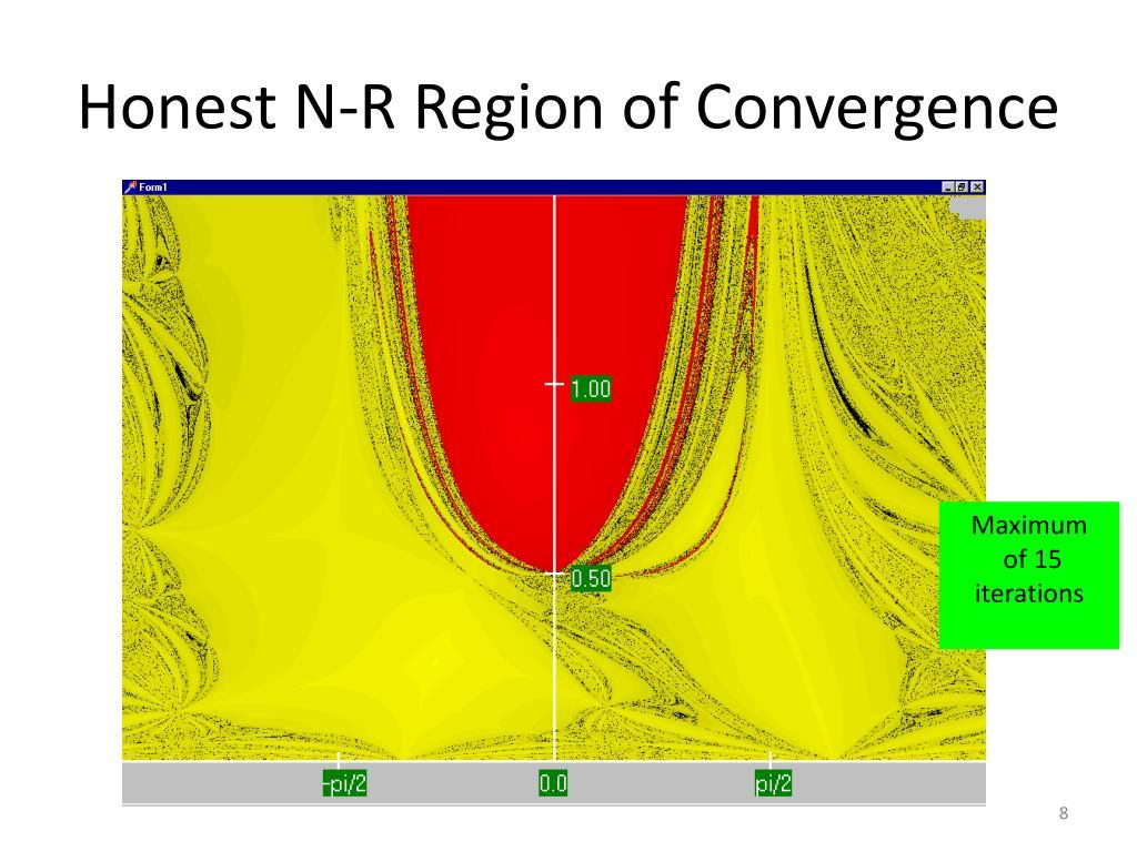 Honest N-R Region of Convergence