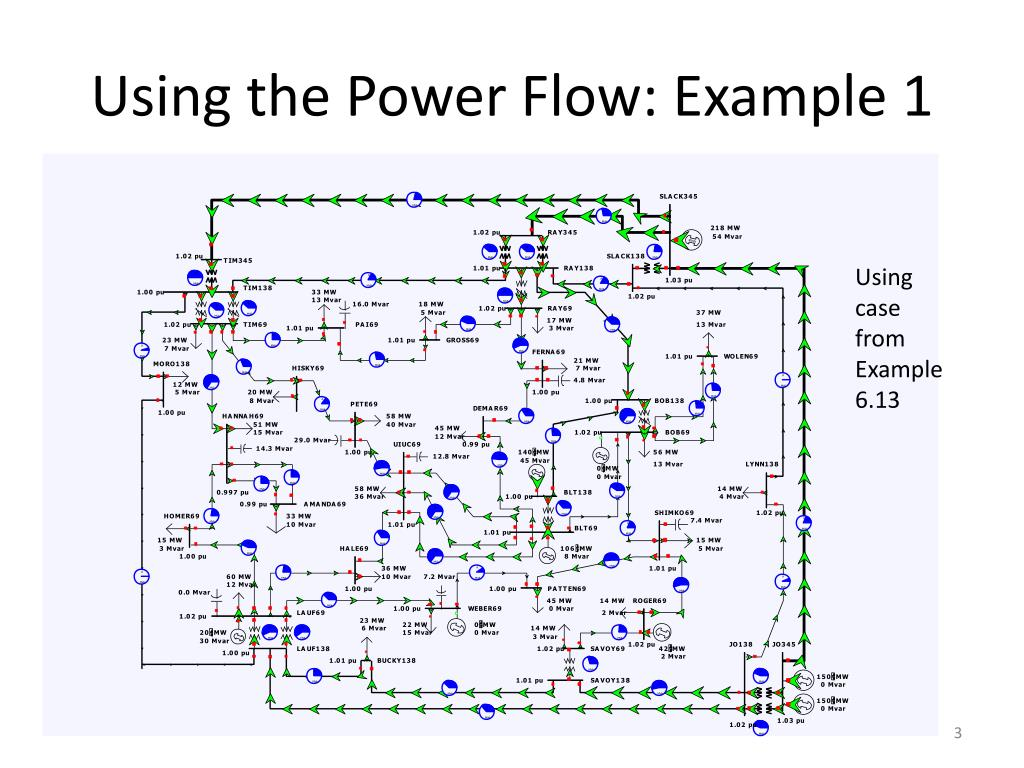 Using the Power Flow: Example 1