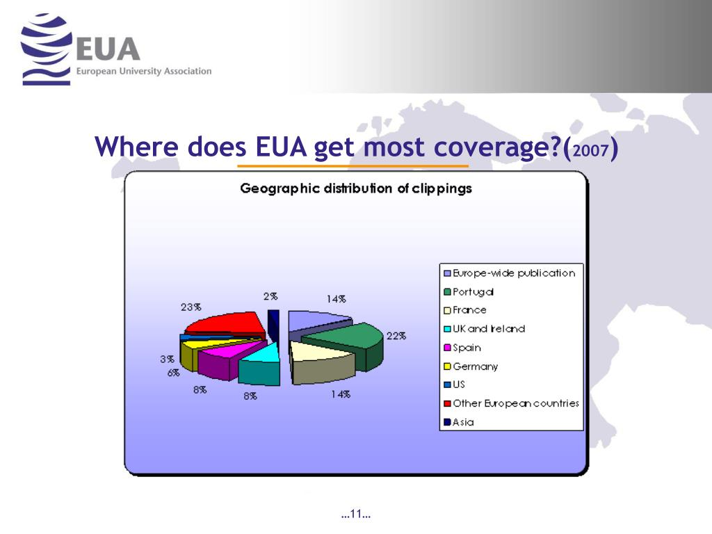Where does EUA get most coverage?(