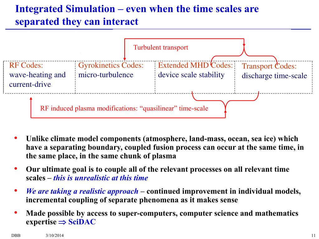 Integrated Simulation – even when the time scales are separated they can interact