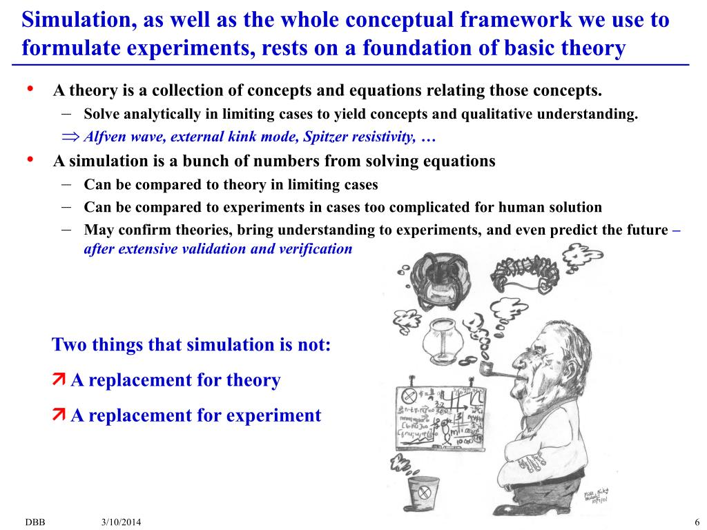 Simulation, as well as the whole conceptual framework we use to formulate experiments, rests on a foundation of basic theory