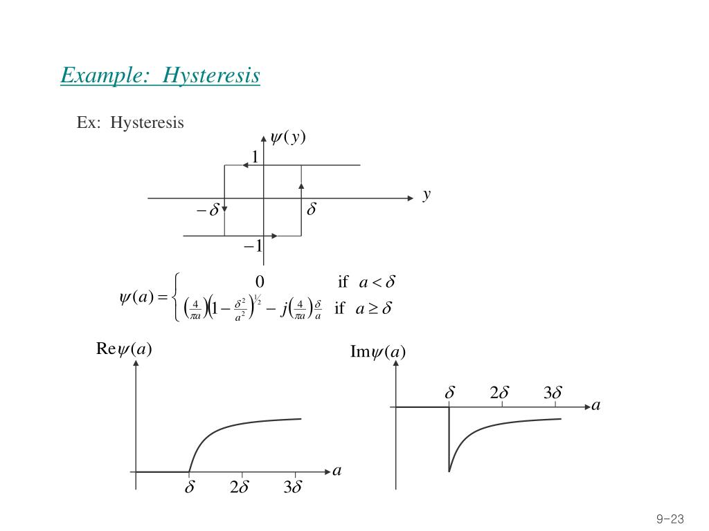 Example:  Hysteresis