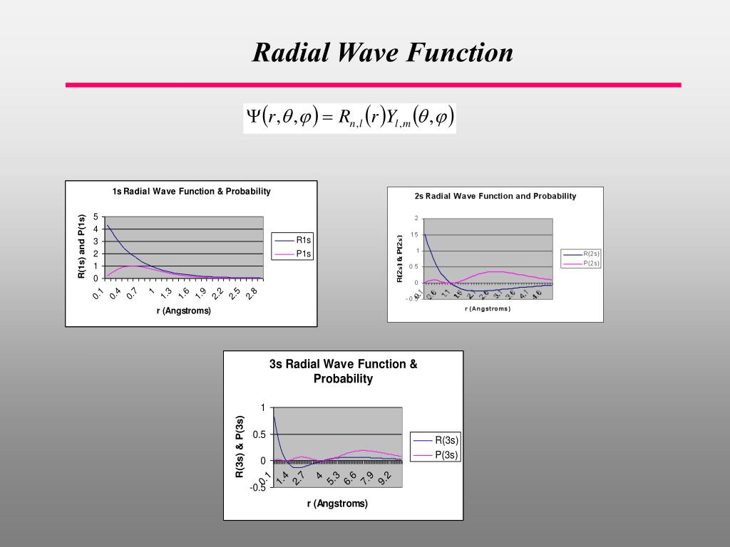 Radial Wave Function