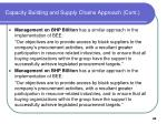 capacity building and supply chains approach cont
