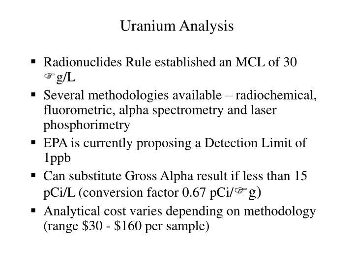 Uranium Analysis