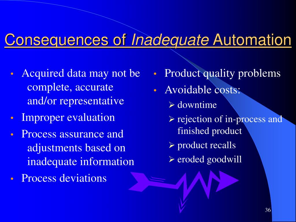 Acquired data may not be complete, accurate and/or representative