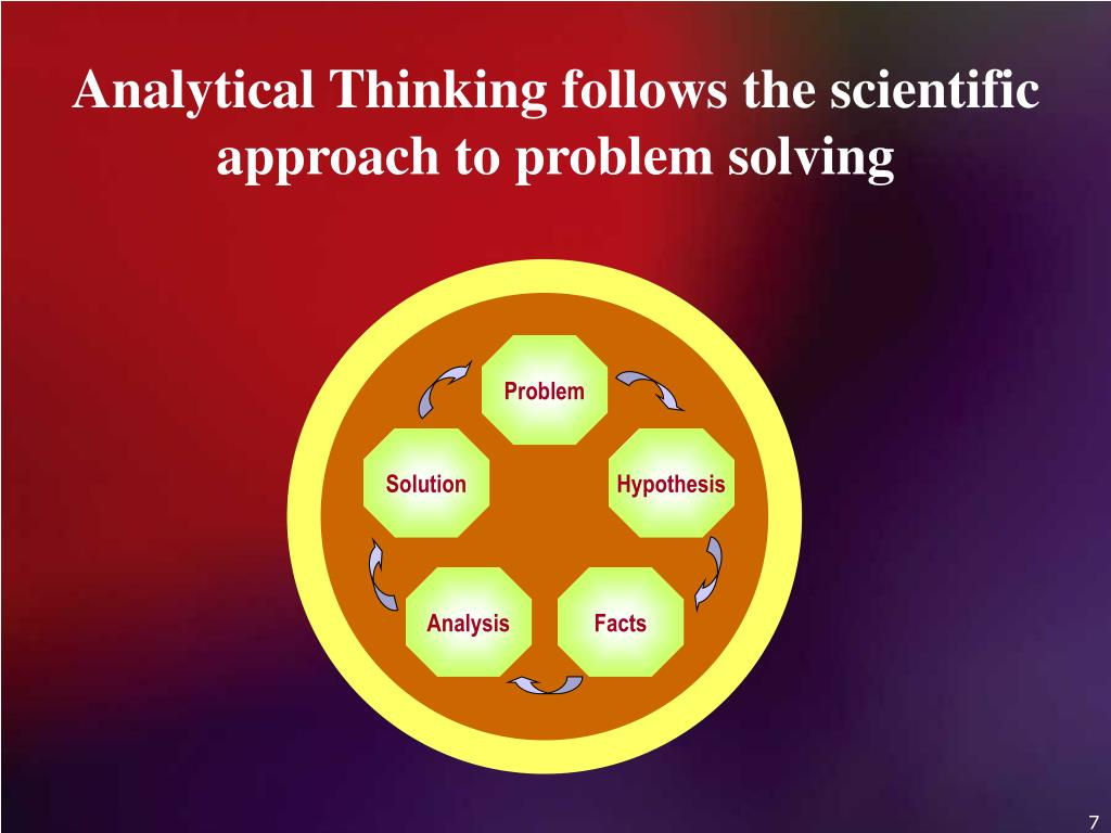 Analytical Thinking follows the scientific approach to problem solving