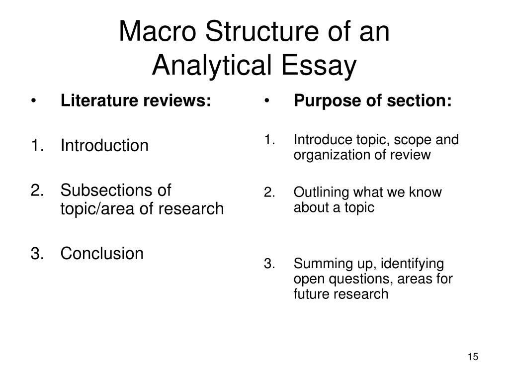 college analytical essay Such examples can tell much about the ways an analytical essay must be written, both in form and contents and you can learn about structuring your analysis essay outline besides, it is possible to analyze essay outline and structure.