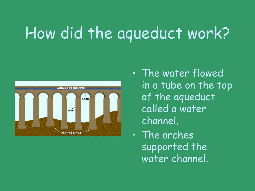 How did the aqueduct work?