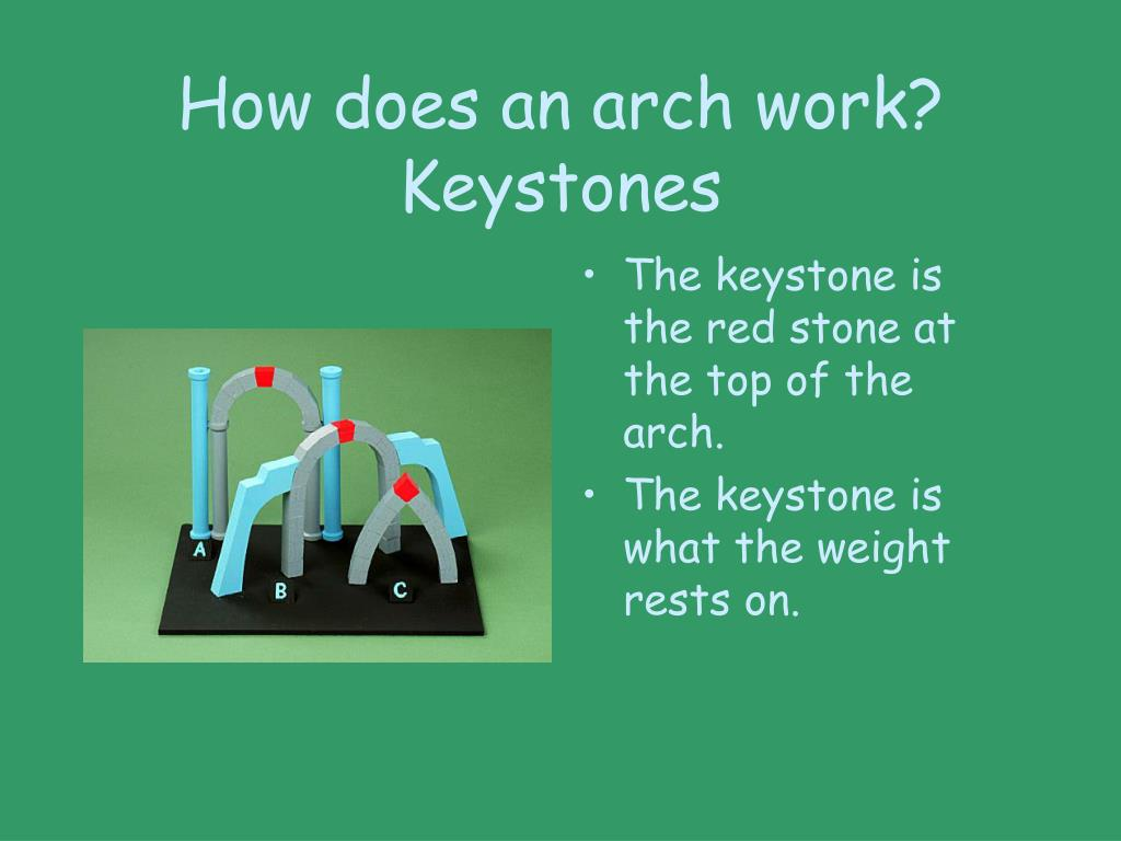 How does an arch work?