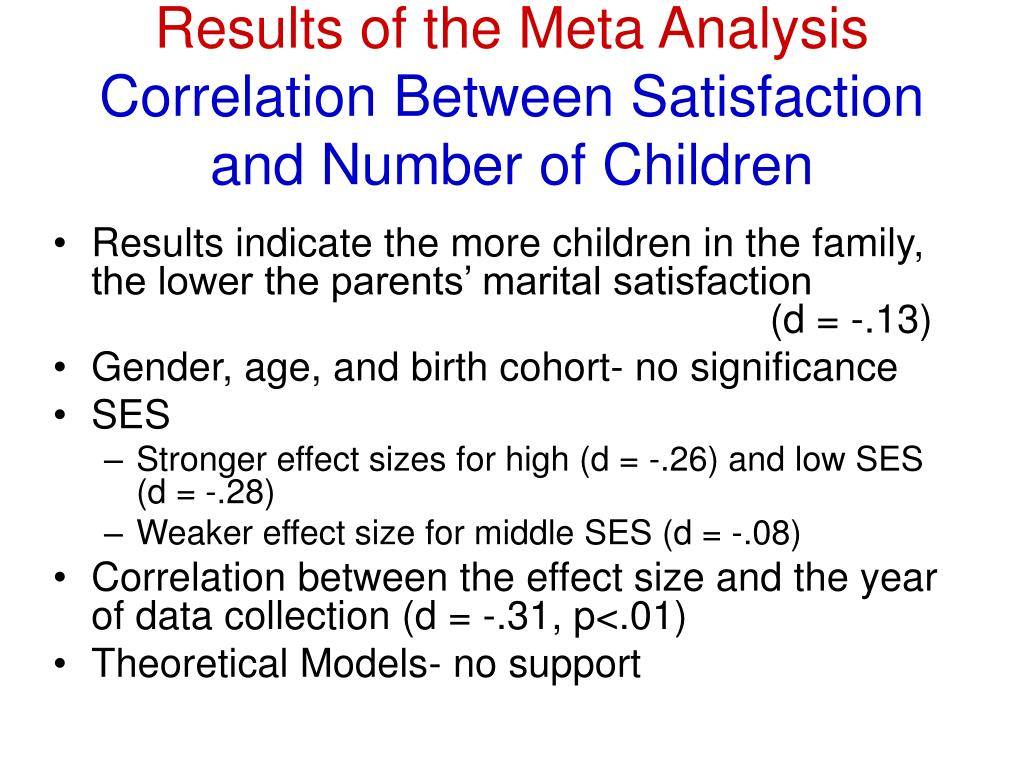 Results of the Meta Analysis