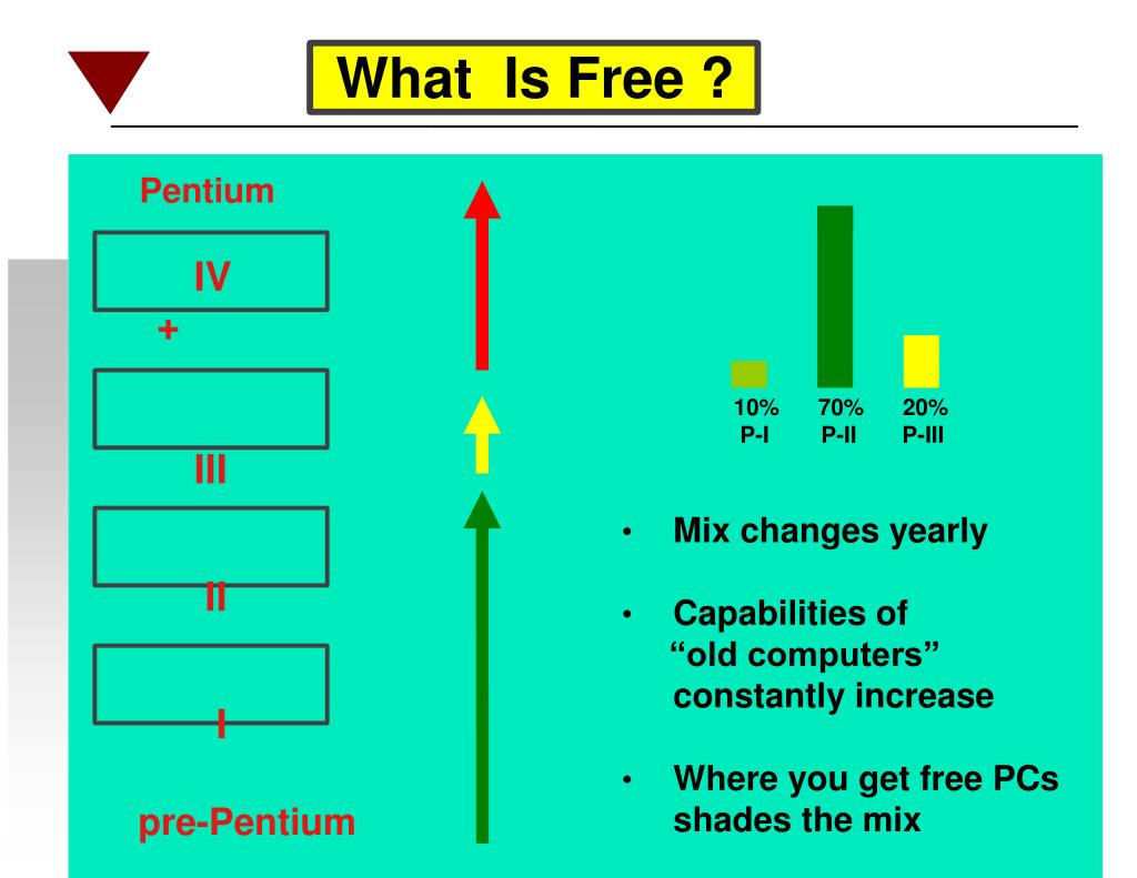 What  Is Free ?