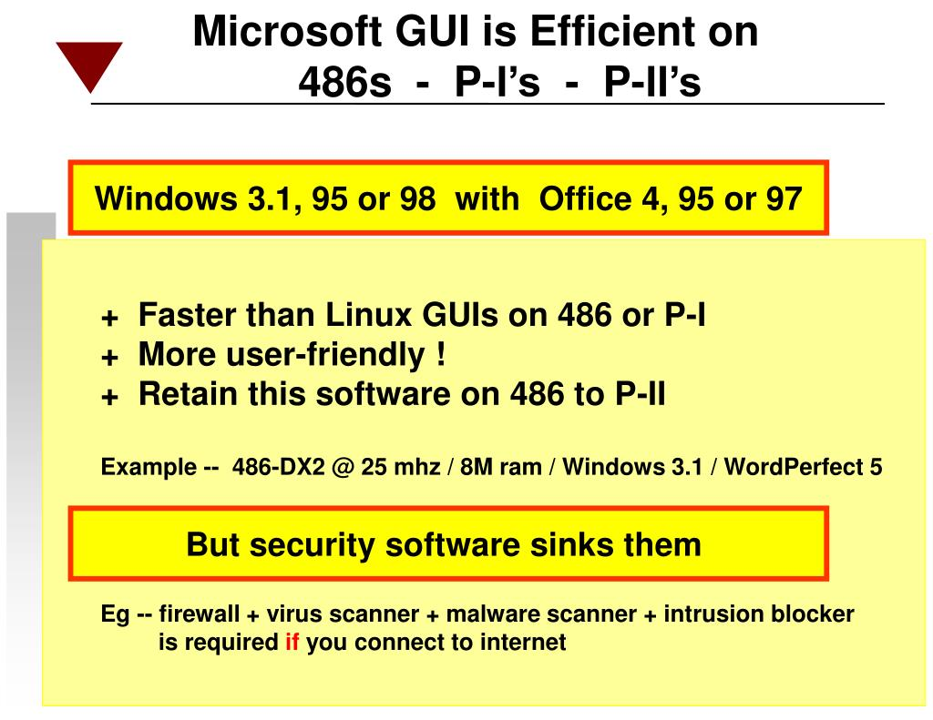 Microsoft GUI is Efficient on