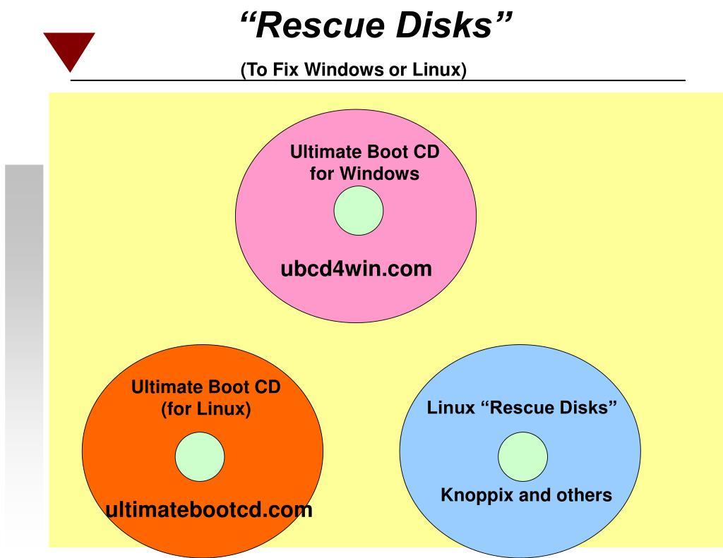 """Rescue Disks"""