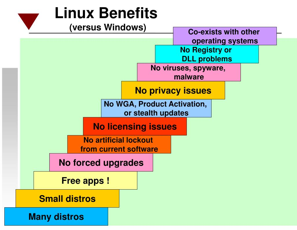 Linux Benefits
