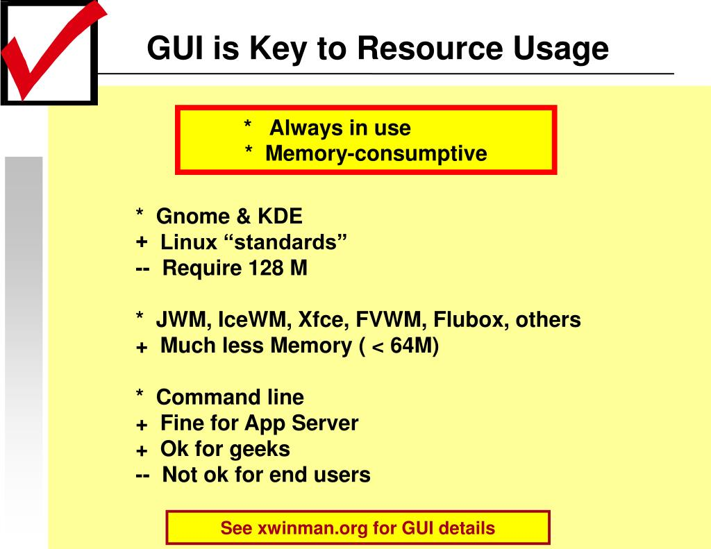 GUI is Key to Resource Usage