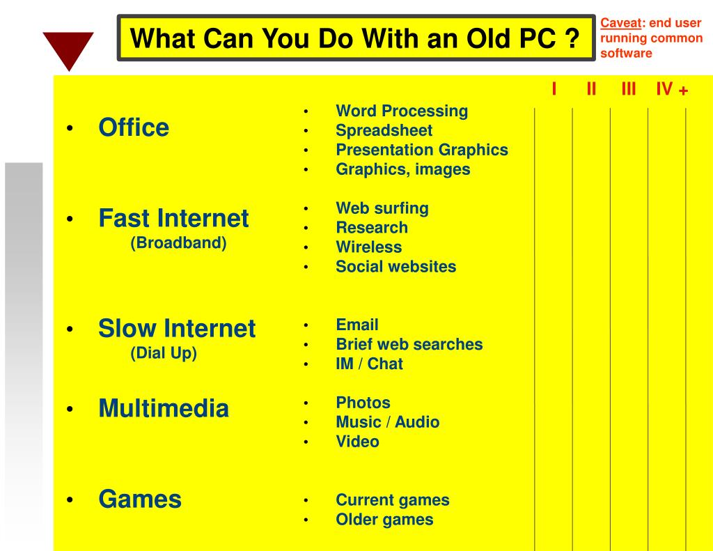 What Can You Do With an Old PC ?