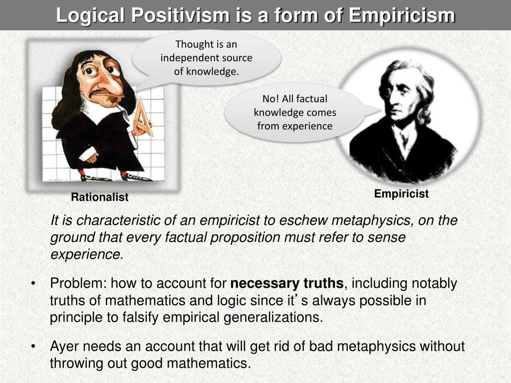 Logical Positivism is a form of Empiricism