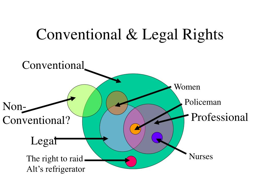 Conventional & Legal Rights