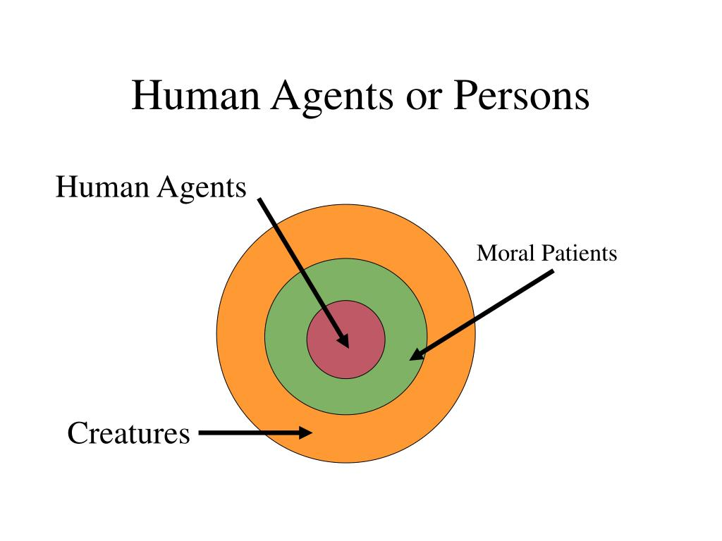 Human Agents or Persons