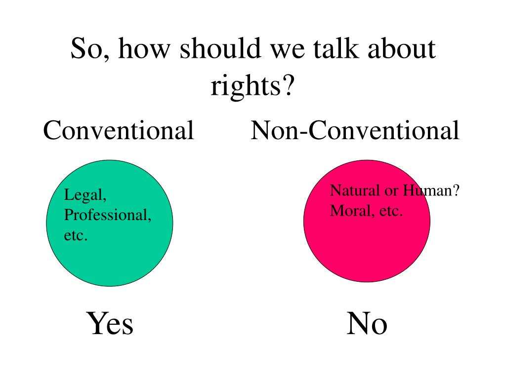 So, how should we talk about rights?