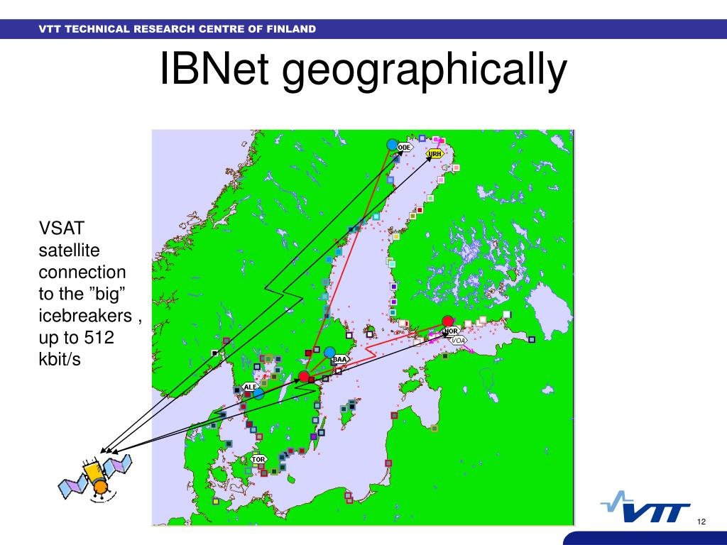 IBNet geographically