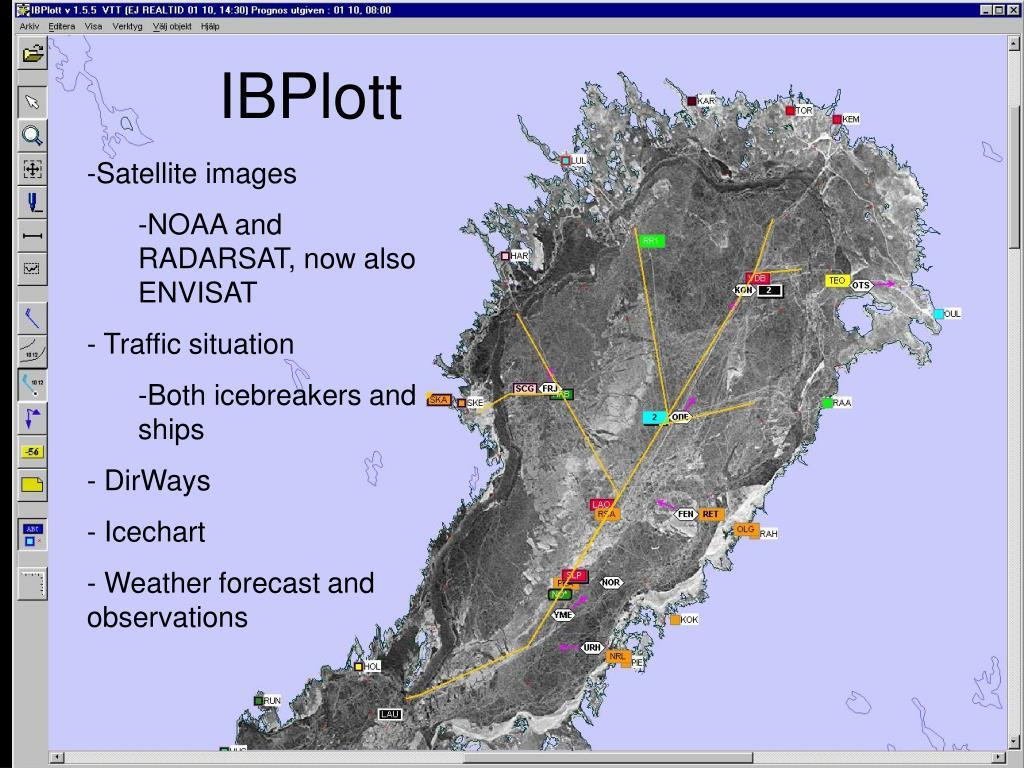 IBPlott