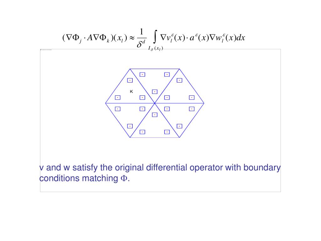 v and w satisfy the original differential operator with boundary conditions matching