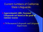current numbers of california state lifeguards