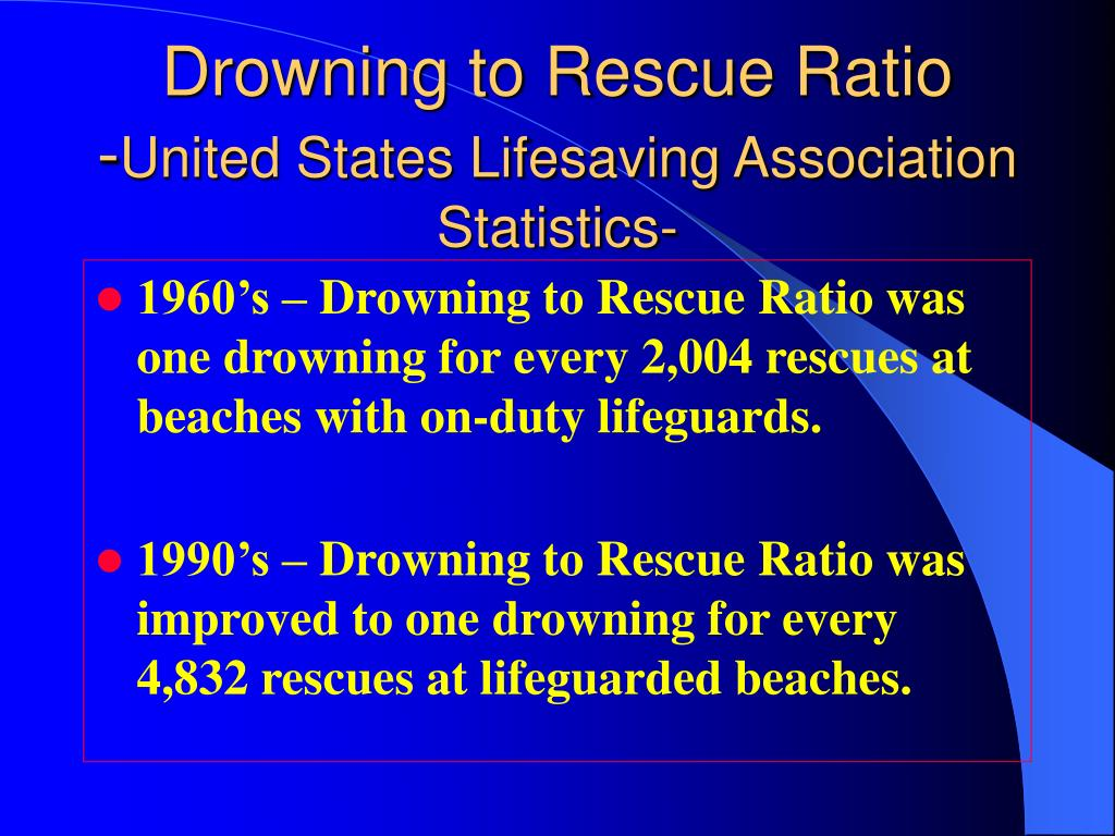 Drowning to Rescue Ratio