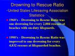 drowning to rescue ratio united states lifesaving association statistics