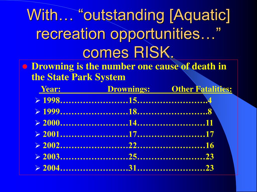 "With… ""outstanding [Aquatic] recreation opportunities…"" comes RISK."