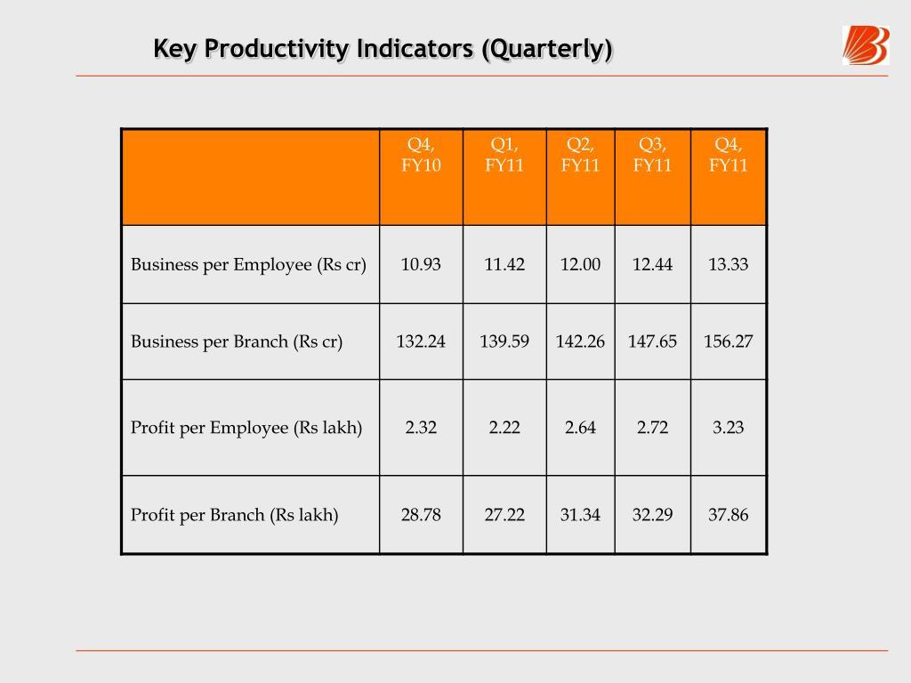 Key Productivity Indicators (Quarterly)